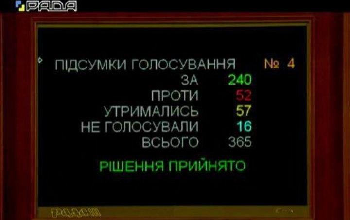Верховная Рада проголосовала за рынок земли